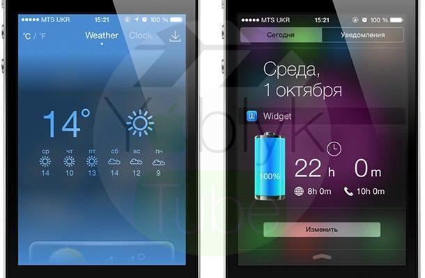 Виджеты iOS 8