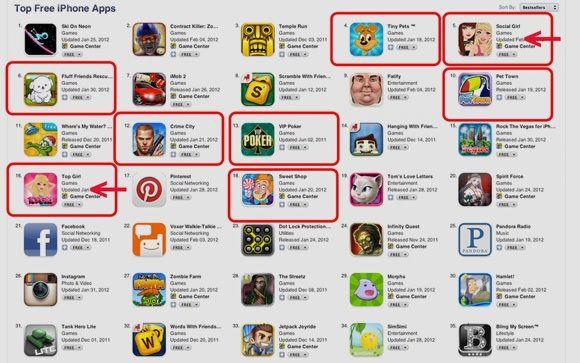 Фейковые отзывы в App Store