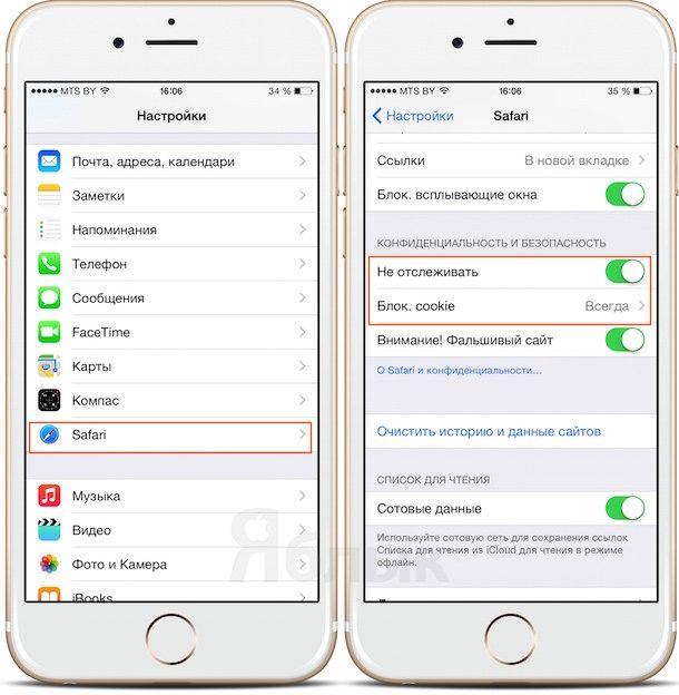 Слежка сайтами в iOS 8