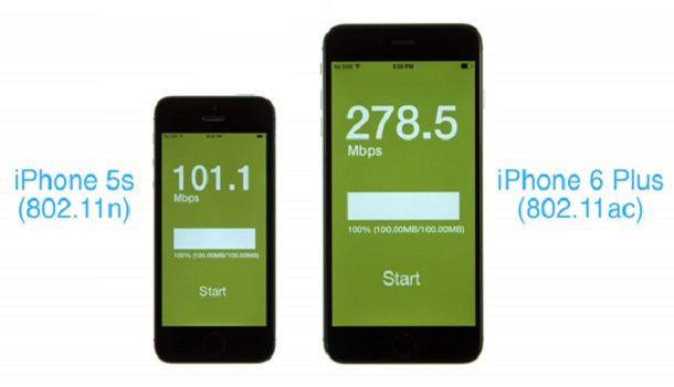 Тест скорости wifi айфон 6