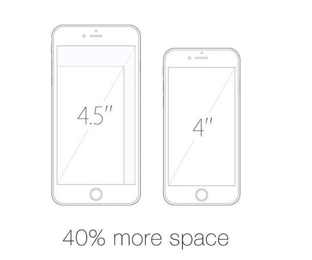 iPhone 6 4,5 дюйма
