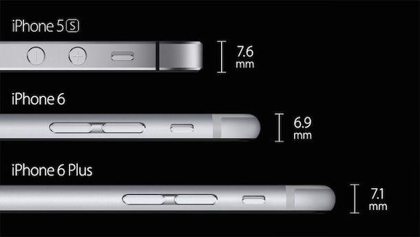 iphone 6 толщина