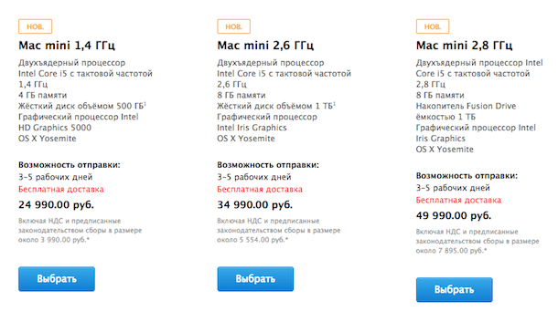 Mac mini Late 2014 цены в России