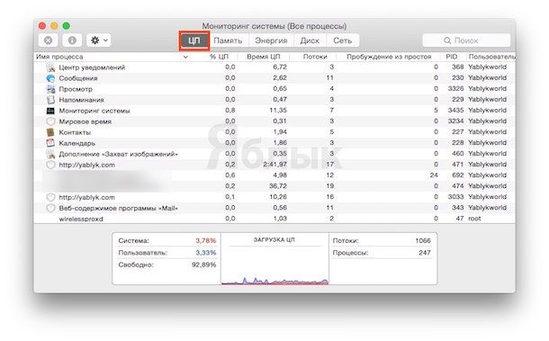 Как ускорить Mac на OS X Yosemite, выгружая ресурсоемкие приложения