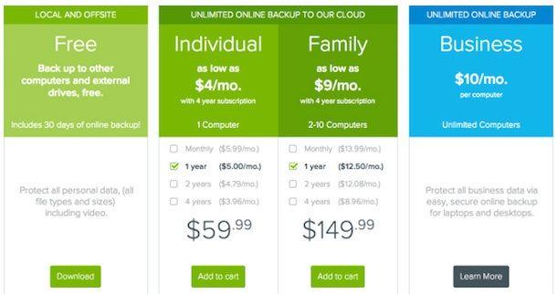 Онлайн-сервис для бэкапа CrashPlan