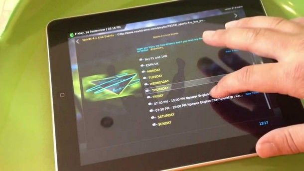 13 способов применения вашего старого iPad