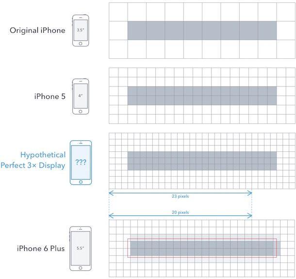iphone 6 plus разрешение экрана