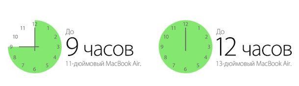 macbook air продолжительность автономной работы