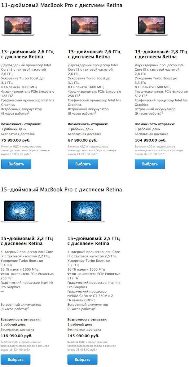 Macbook Pro цена в России