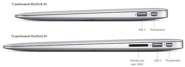 macbook air интерфейсы