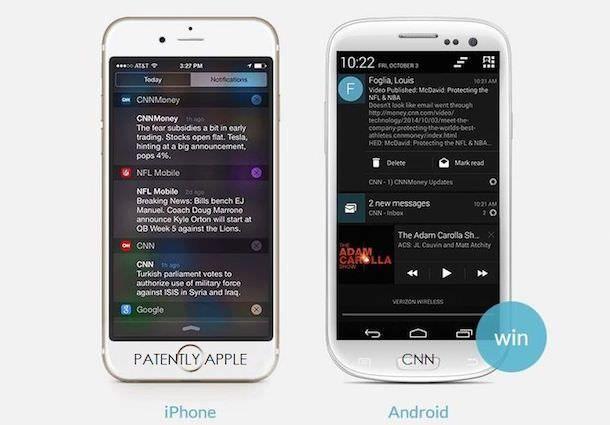 Уведомления в iOS и Android