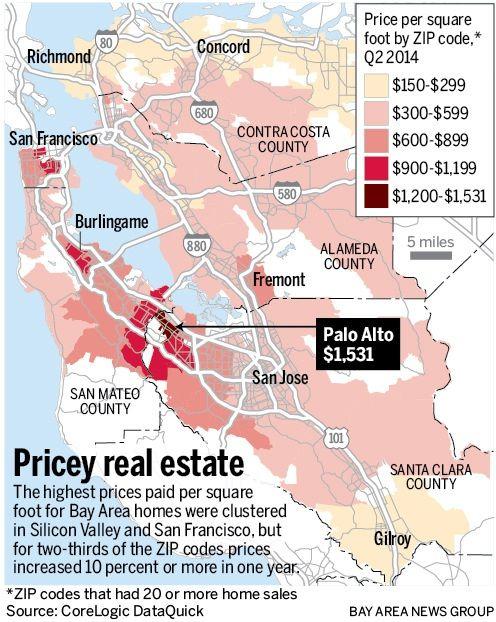 Цены на недвижимость в Силиконовой Далине