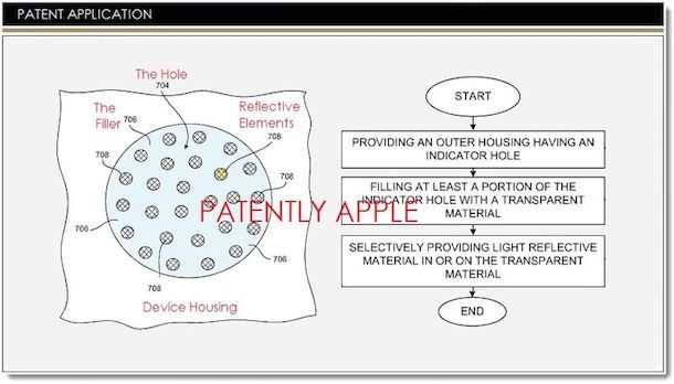 Apple работает над технологией световой маскировки технологических отверстий на корпусах iPhone и iPad
