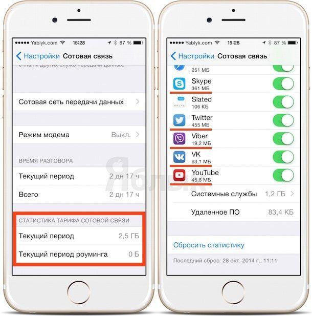 Отслеживаем расход трафика в iOS 8