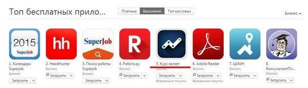 """Приложение """"Курс валют"""" в топе App Store"""