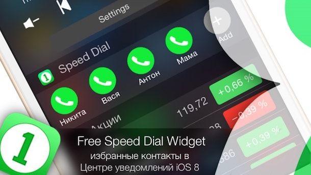 Free Speed Dial Widget – избранные контакты в Центре уведомлений iOS 8