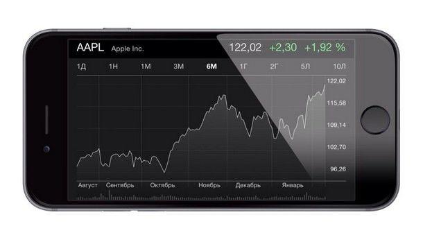 apple-shares