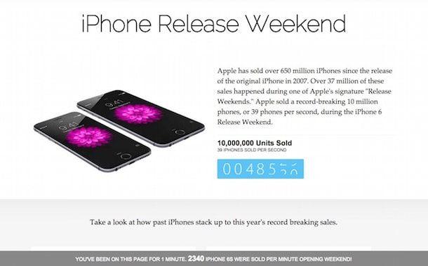 Apple продает 39 млн iPhone 6 в секунду