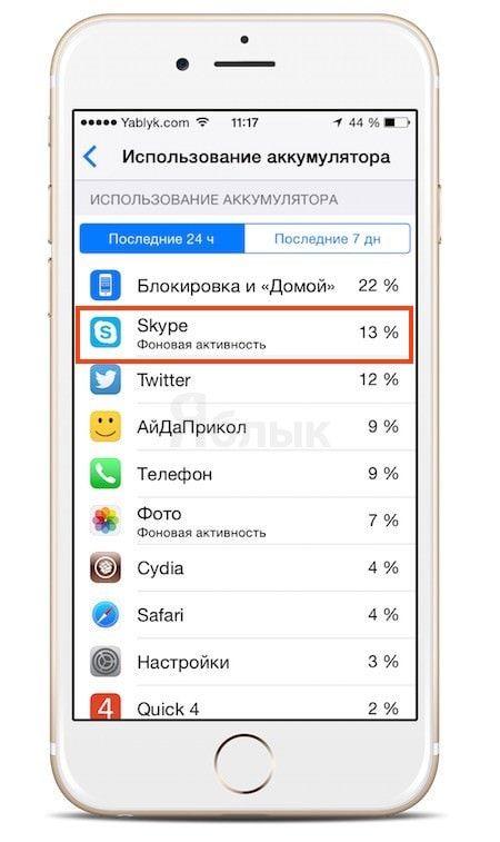 программы которы разряжают аккумулятор iPhone