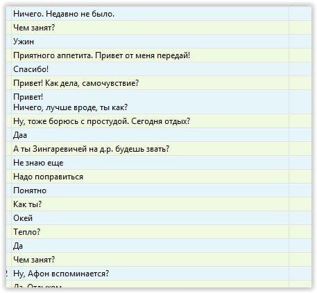 sms-medvedev
