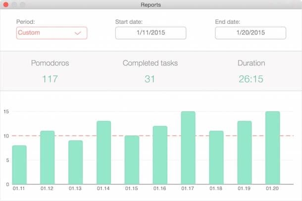Программа Pomodoro Time для Mac и iPhone iPad-4
