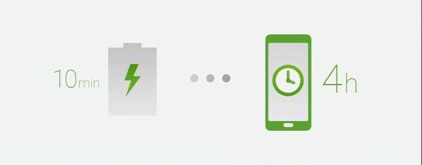 Galaxy S 6, быстрая зарядка