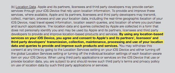 Конфиденциальность данных пользователя iPhone