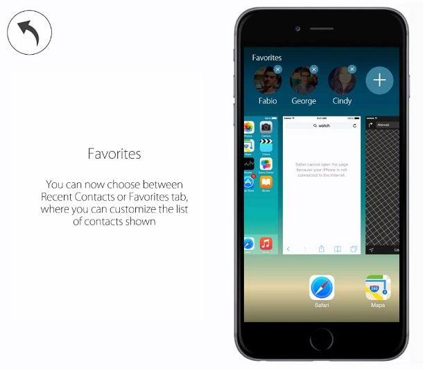 Концепт iOS 9 панель многозадачности