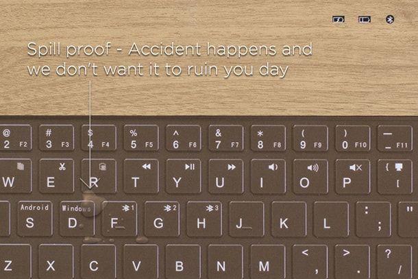 Libre iPad