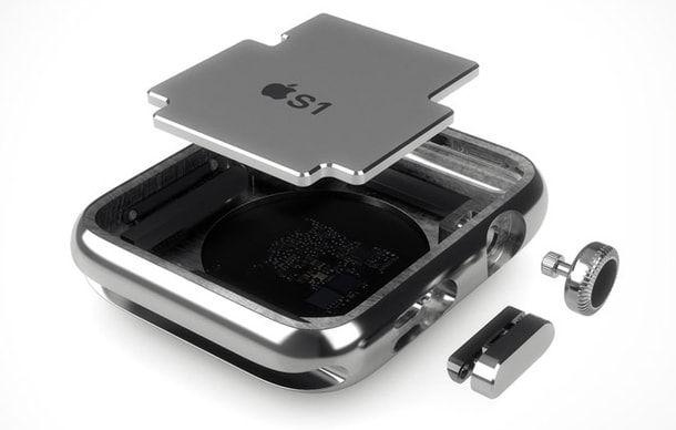Apple Watch, рендеринг