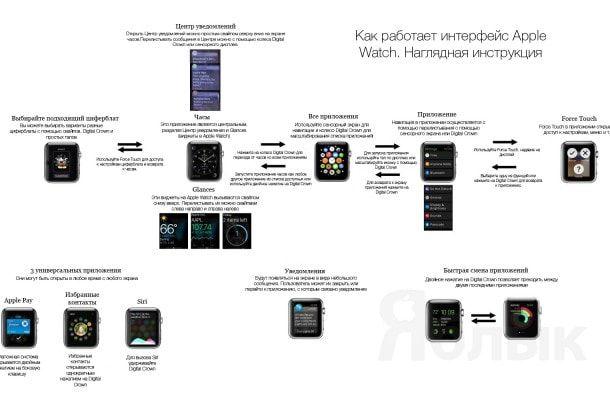 Apple-Watch_Instruction_1
