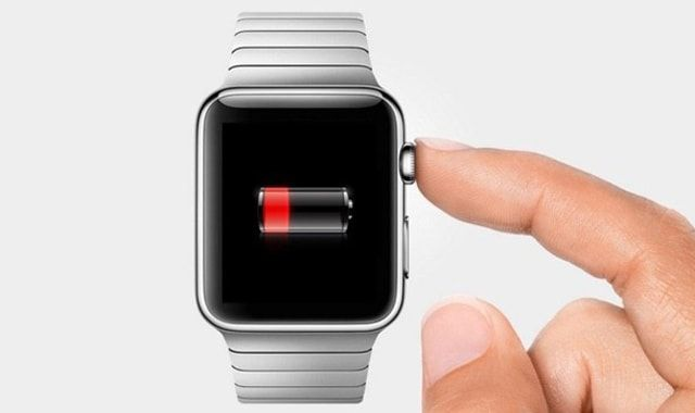 Appe Watch