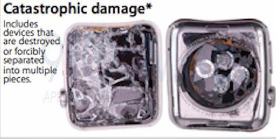 Apple Watch, гарантия, дефект