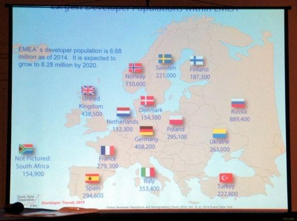 Количество разработчиков в регионе ЕБВА