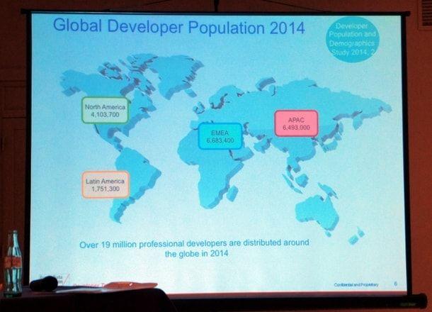 Количество разработчиков в разных регионах
