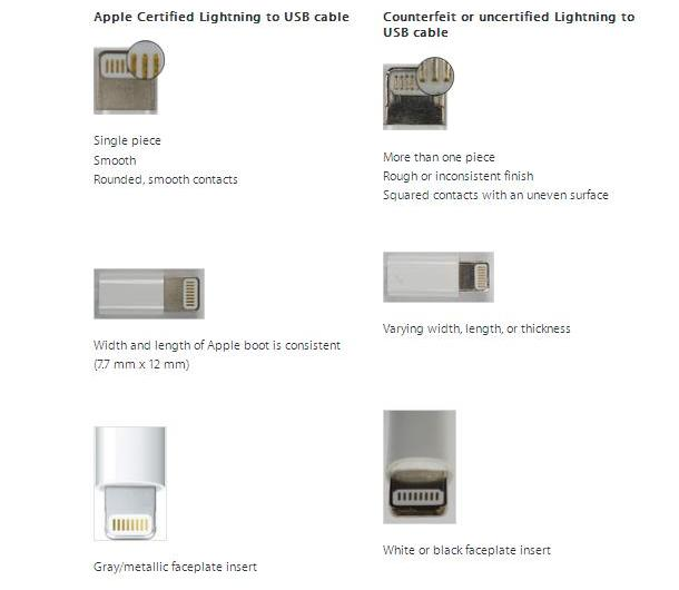 Инструкция для определения оригинальных аксессуаров Apple