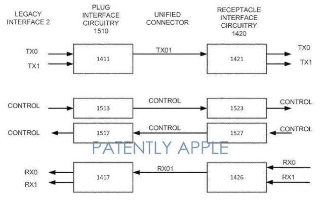 USB-C, патент