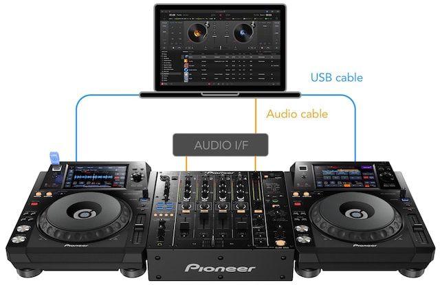 djay Pro - программа для DJ для Mac OS X