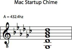 Mac Startap Chime