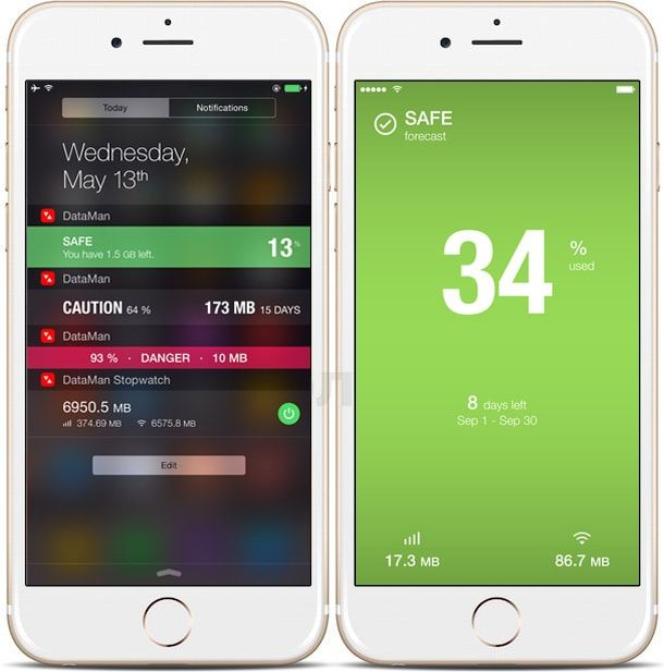 DataMan, приложения для IOS, контроль трафика