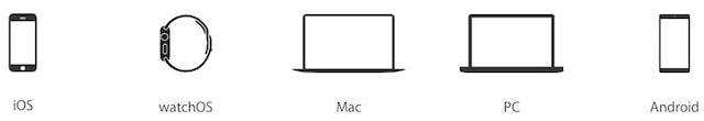 Устройства для Apple Music