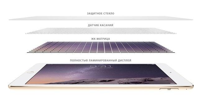 MacBook, iPad Air 2, сравнение