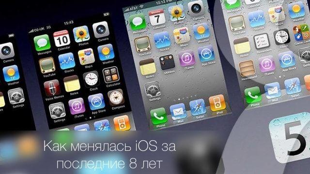 История iOS