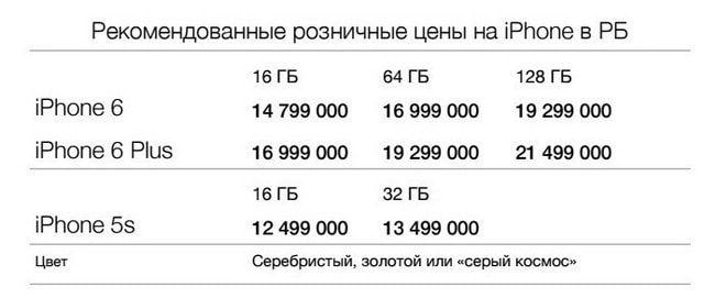 Цены на iPhone в Беларуси