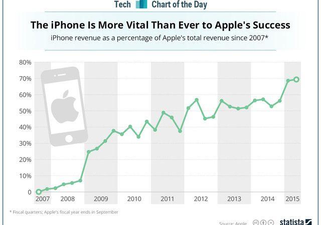 Apple, негативная реакция