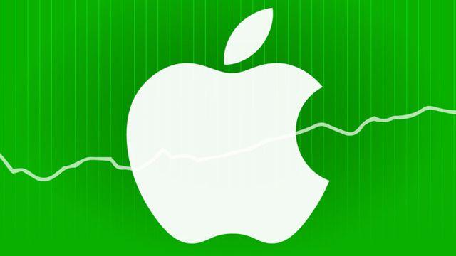 Apple, стоимость акций