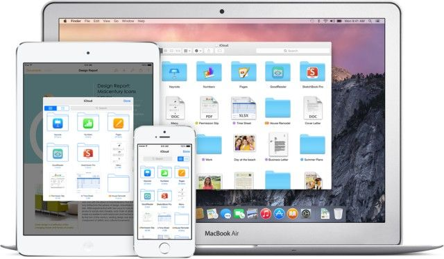 iOS и OS X Yosemite