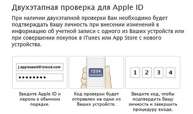 iOS 9, двухэтапная проверка
