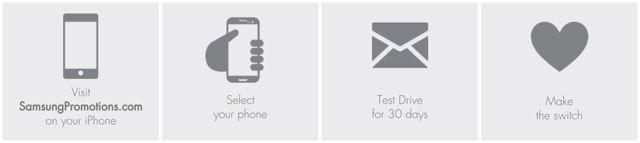 Samsung, iPhone, тест-драйв
