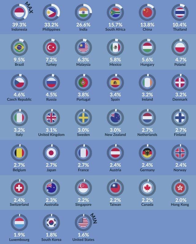Инфографика: Сравнение стоимости iPhone в 39 странах